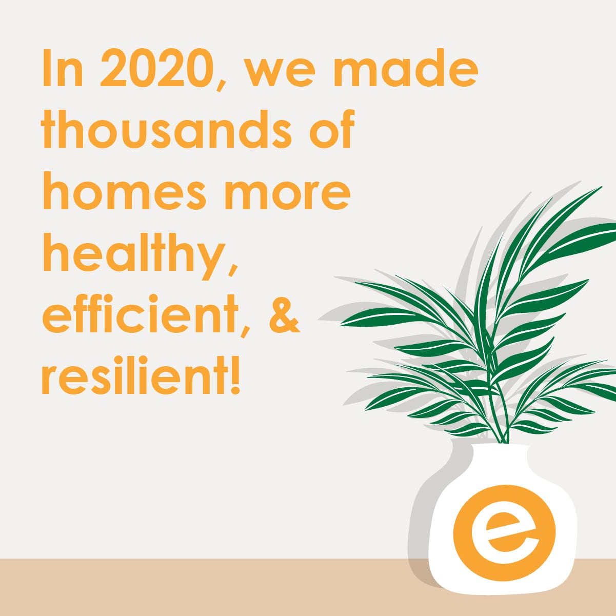 In 2020, we made thousands of homes more healthy, efficient, and resilient