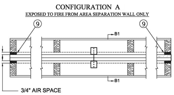 Exposed to fire from area separation wall only