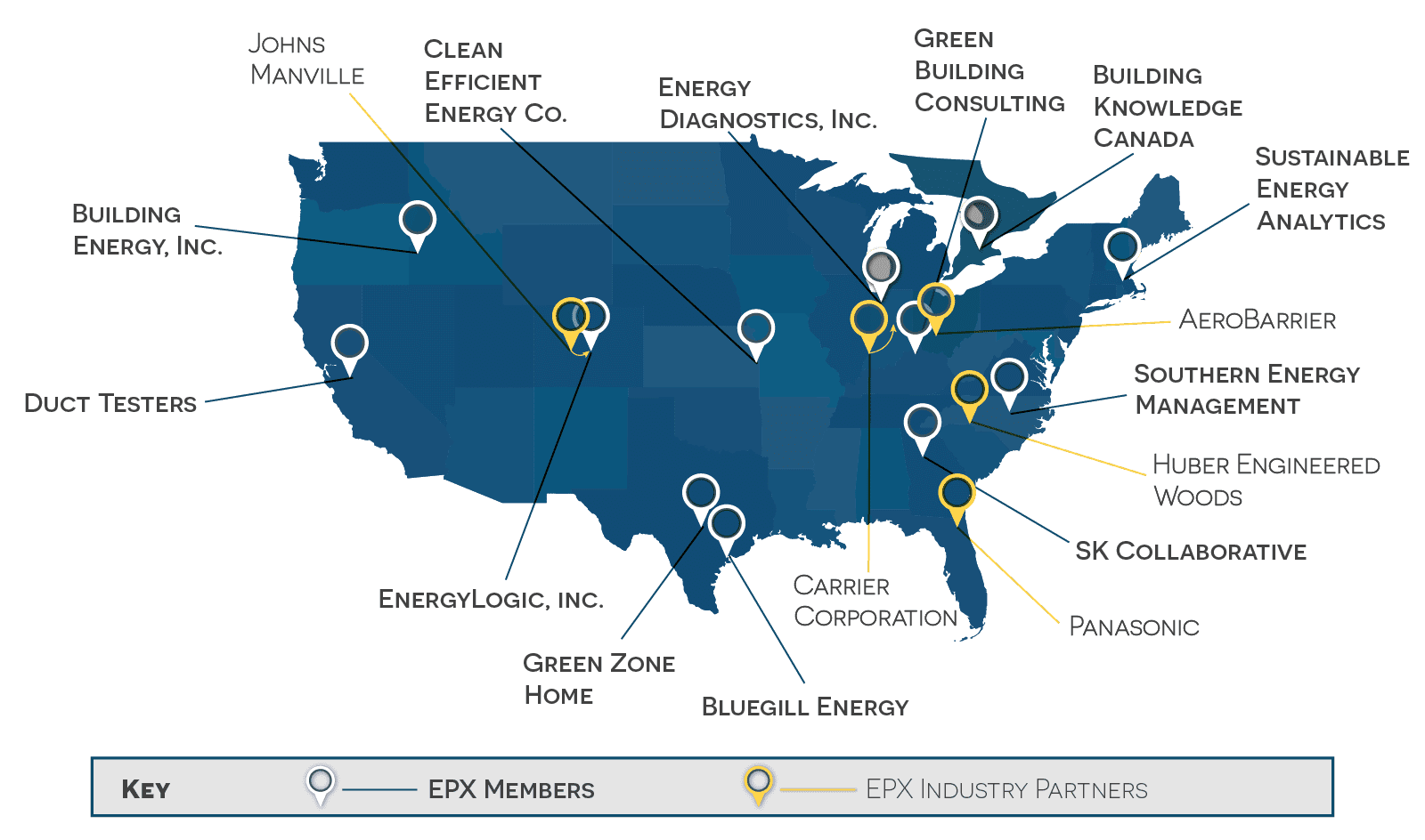 EnergyPro Exchange (EPX) Member & Industry Partner Locations